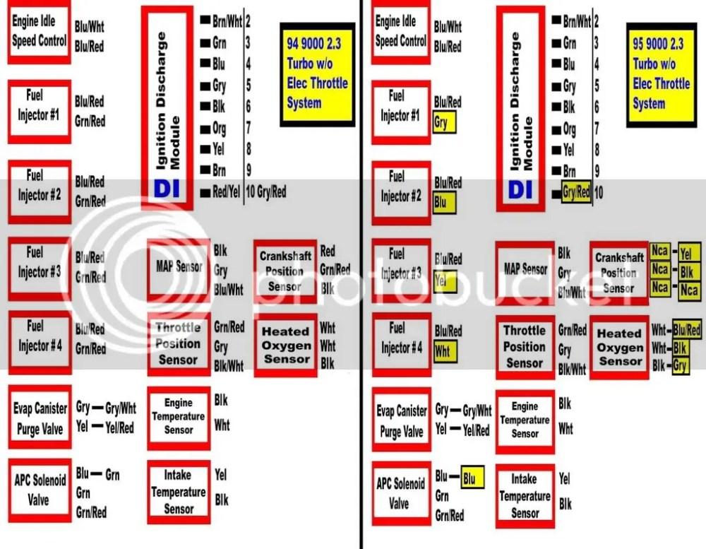 medium resolution of http i240 photobucket com albums f 5harness 1 jpg