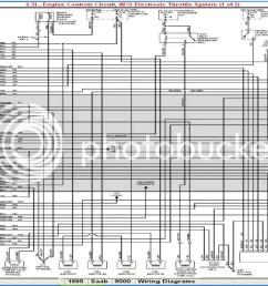 saab 9000 fuse diagram wiring librarysaab 9000 cse wiring diagram saab get free image about saab [ 1023 x 798 Pixel ]