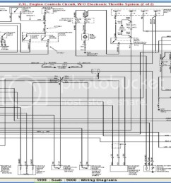 1995 saab 9000 wiring diagram wiring diagram basicsaab 9000 wiring diagram wiring diagram centre1995 saab 9000 [ 1023 x 798 Pixel ]
