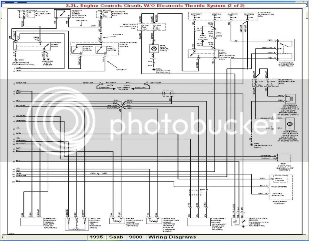Saab Trionic 7 Wiring Diagram - Wiring Diagram Schematic on mercury wiring diagrams, gem wiring diagrams, plymouth wiring diagrams, honda wiring diagrams, mitsubishi wiring diagrams, bmw wiring diagrams, vw wiring diagrams, chevrolet wiring diagrams, ktm wiring diagrams, delorean wiring diagrams, volvo wiring diagrams, mahindra wiring diagrams, triumph wiring diagrams, austin healey wiring diagrams, alfa romeo wiring diagrams, studebaker wiring diagrams, excalibur wiring diagrams, mini cooper wiring diagrams, assa abloy wiring diagrams, lincoln wiring diagrams,