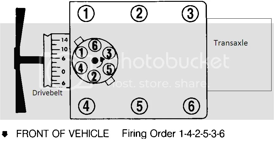 Mercury Sable Firing Order Diagram, Mercury, Free Engine