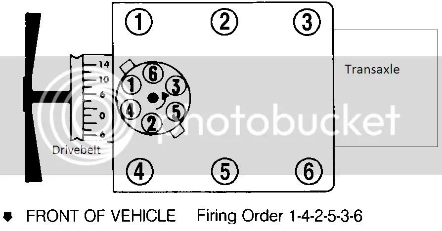Mercury Sable Firing Order Diagram, Mercury, Free Engine