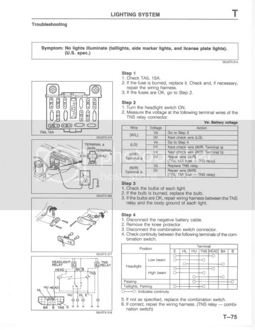 small resolution of 2001 miata fuse box wiring diagram centre 2001 miata fuse diagram