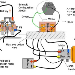 Smittybilt Winch Solenoid Wiring Diagram Electronic Ignition Relocation.