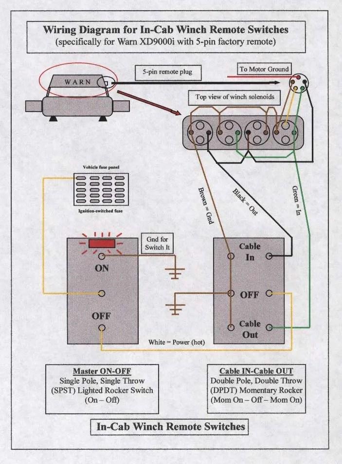 smittybilt winch solenoid wiring diagram ftth network relocation.