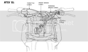 Cable Routing Diagrams ATC250R This is for you Kintore