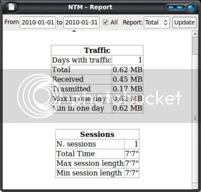 ntm2 Network Traffic Monitor 1.1