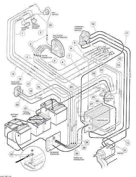wiring diagram for club car starter generator opel vectra 48 volt library lights 48v third level2001 schematic