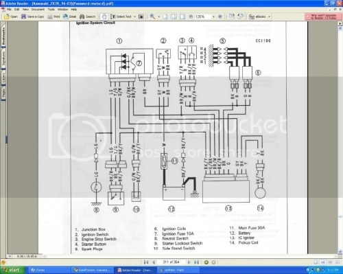 small resolution of zx9 wiring diagram schematics wiring diagrams u2022 rh sierrahullfestival com 1998 zx9 engine 2000 kawasaki zx9