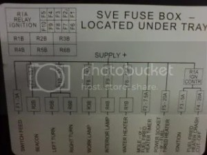 Ford Transit Forum • View topic  MK 7) Fuse Details Fuse Box Location
