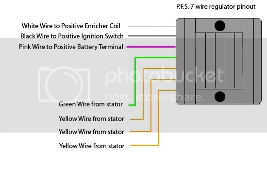 Gy6 11 Pole Stator Wiring Diagram 8 Pole Stator To 11 Pole Stator Installation It Is The Ride