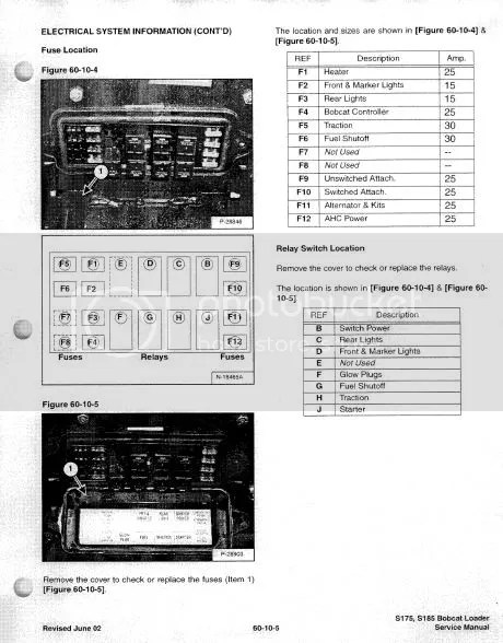 bobcat 863 parts diagram vz bcm wiring 773 fuse box | get free image about