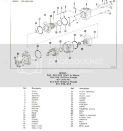 bobcat 763 parts diagram wiring diagram detailed rh 19 18 1 gastspiel gerhartz de bobcat parts diagram 753 bobcat parts diagrams 435 [ 791 x 1024 Pixel ]