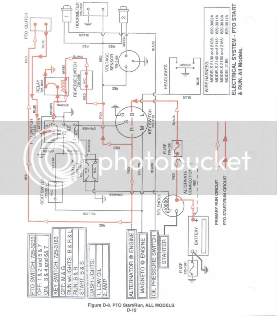 medium resolution of cub cadet model 2135 wiring diagram wiring diagrams 682 cub cadet wiring diagram cub cadet hds