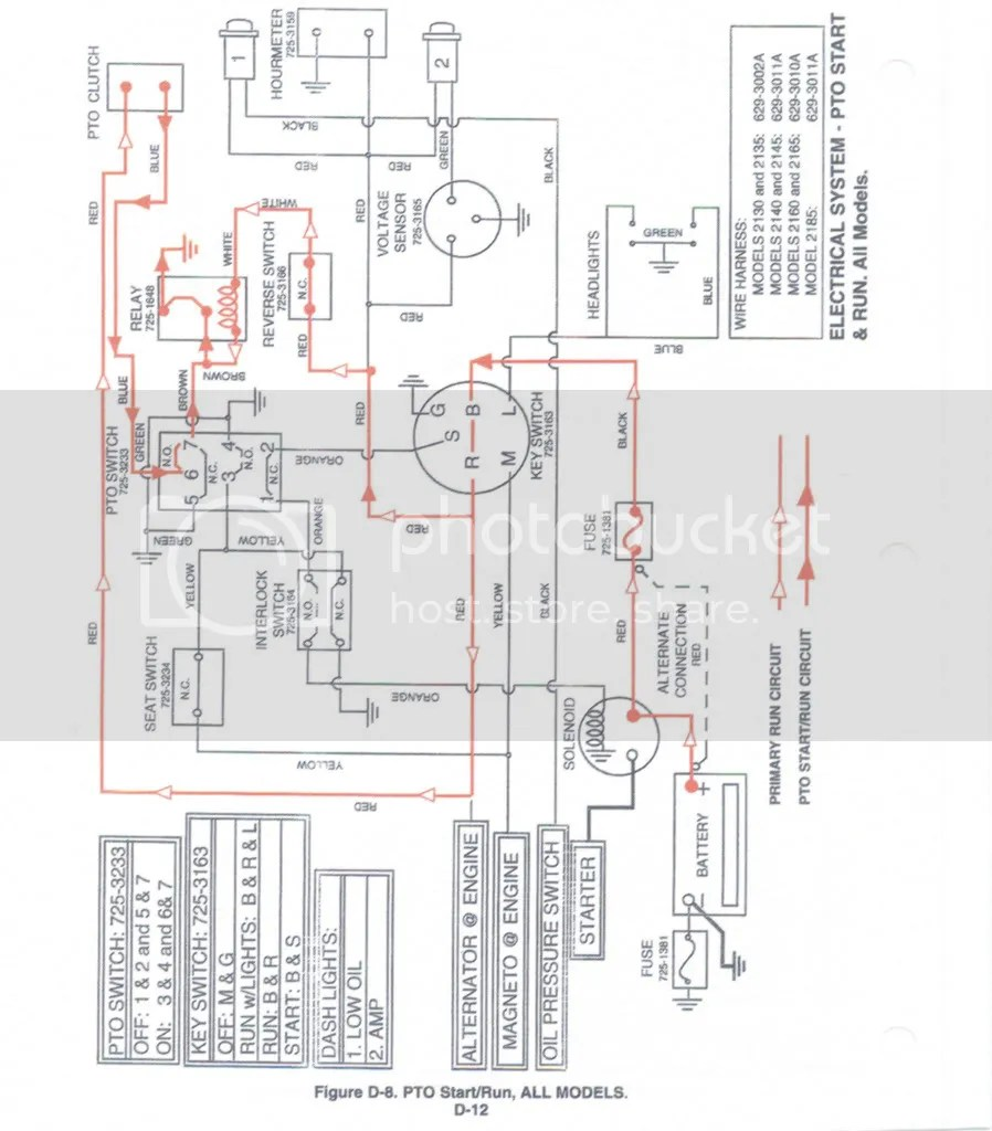 small resolution of cub cadet model 2135 wiring diagram wiring diagrams 682 cub cadet wiring diagram cub cadet hds