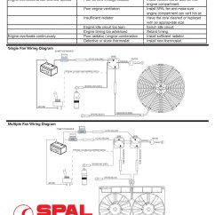 Spal Thermo Fan Wiring Diagram Generac Thermostat Best Library Trusted Cooling Electric
