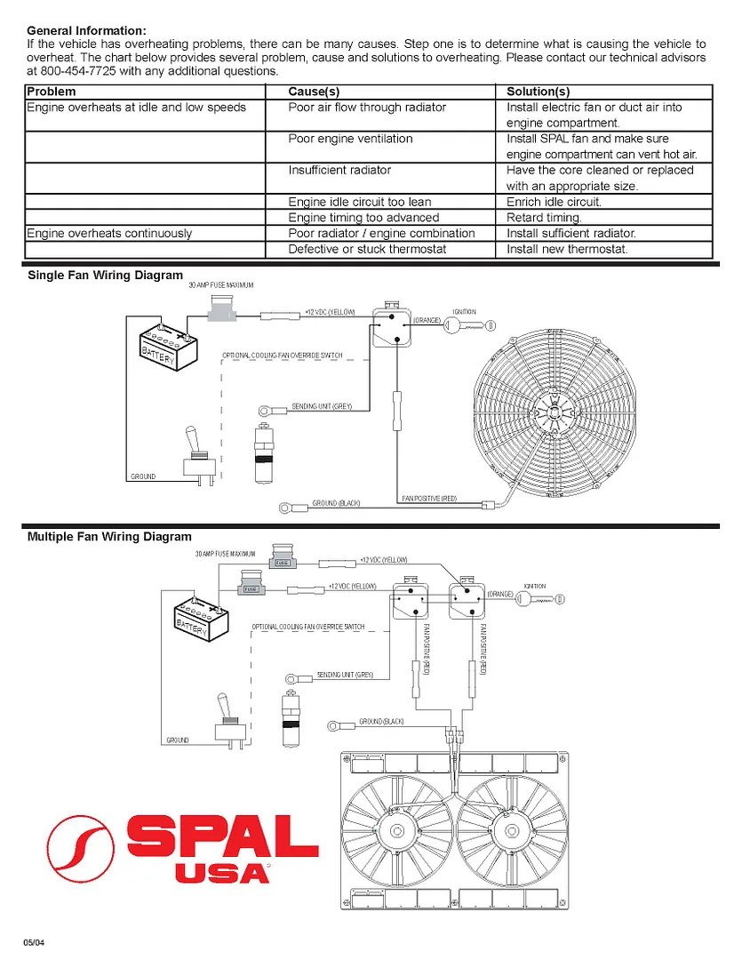 medium resolution of spal electric fan wiring diagram free download wiring diagrams electric cooling fan wiring diagram spal fan wiring diagram thermostat