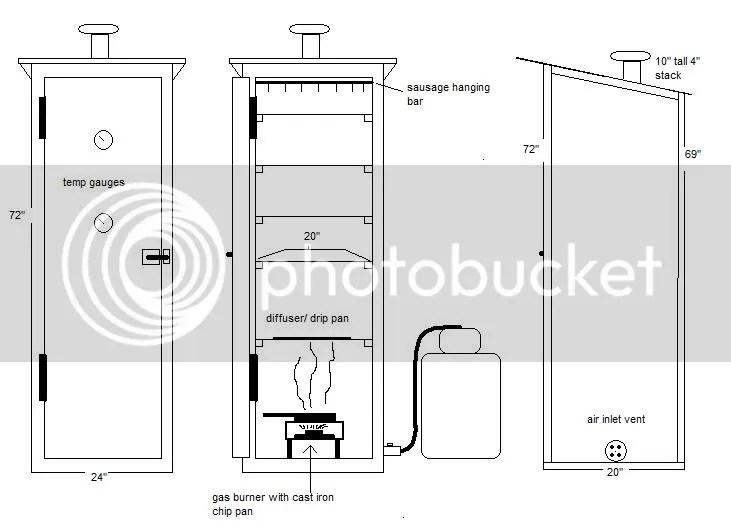 Woodwork Smokehouse Plans Pdf PDF Plans