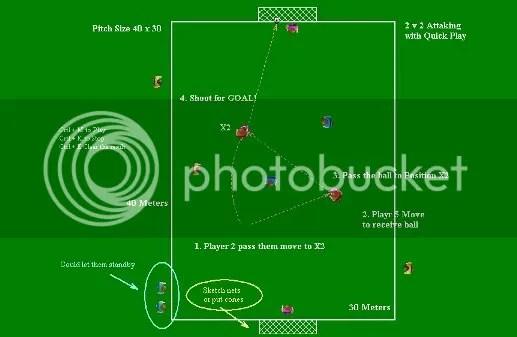 Futsal Tactic