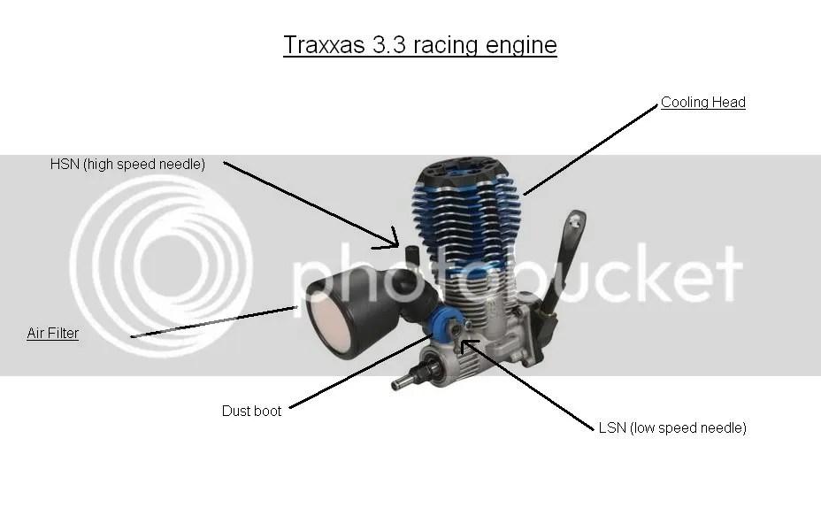 Traxxas Engine Diagram Club Car Gas Engine Diagram Wiring