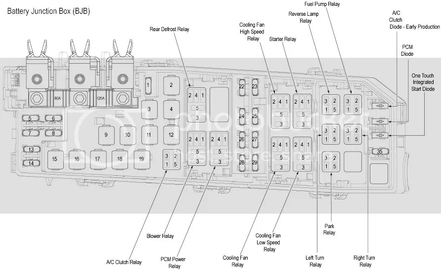 Fuse Box Diagram For 2008 Ford Escape, Fuse, Free Engine