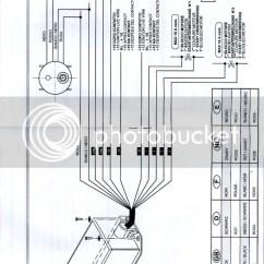 Simple Wiring Diagram Of A Car Diagrams For Dummies Cobra Immobiliser Fault - Electrics Rhocar Community
