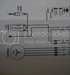 kdx 175 wiring diagram wiring library 89 kdx 200 wire diagram 85 kdx [ 1024 x 768 Pixel ]