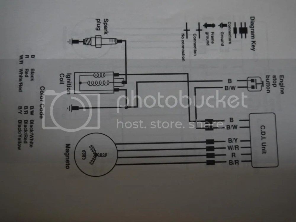 medium resolution of kdx 175 wiring diagram wiring library 89 kdx 200 wire diagram 85 kdx