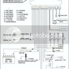 Wiring Diagram Motorcycle Alarm 7 Pin Trailer Plug Wire Myvi Great Installation Of Perodua Viva Alza Tamarack F End 4 24 2019 11 46 Am Rh Lelong Com My Viper Machine