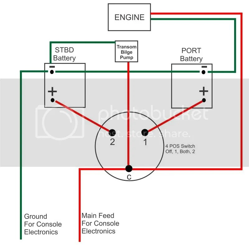 Battery Switch Electronics Robalo Boating Forum