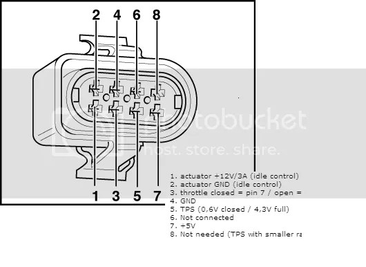 Wiring Harness Throttle Body : 28 Wiring Diagram Images