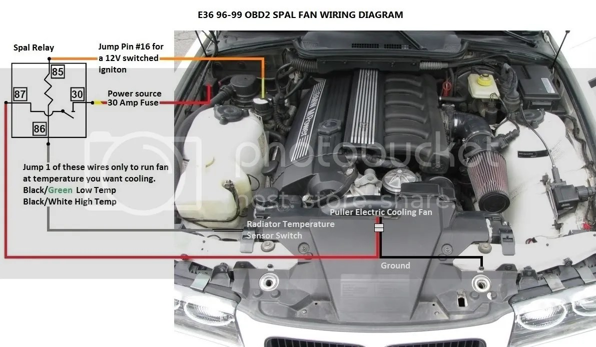 automotive electric fan wiring diagram gm 4 wire alternator spal diy page 13 we wired the to kick on at high temp black white which is 88c with new thermoswitch here s a my brother put together for our