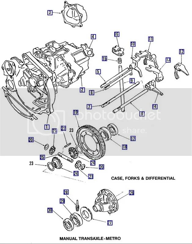Any 5 speed Transmission rebuilds with pictures available
