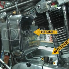 1981 Shovelhead Wiring Diagram Hyper V Network Harley Davidson Ironhead Oil Diagram. Diagrams. Auto Parts Catalog And