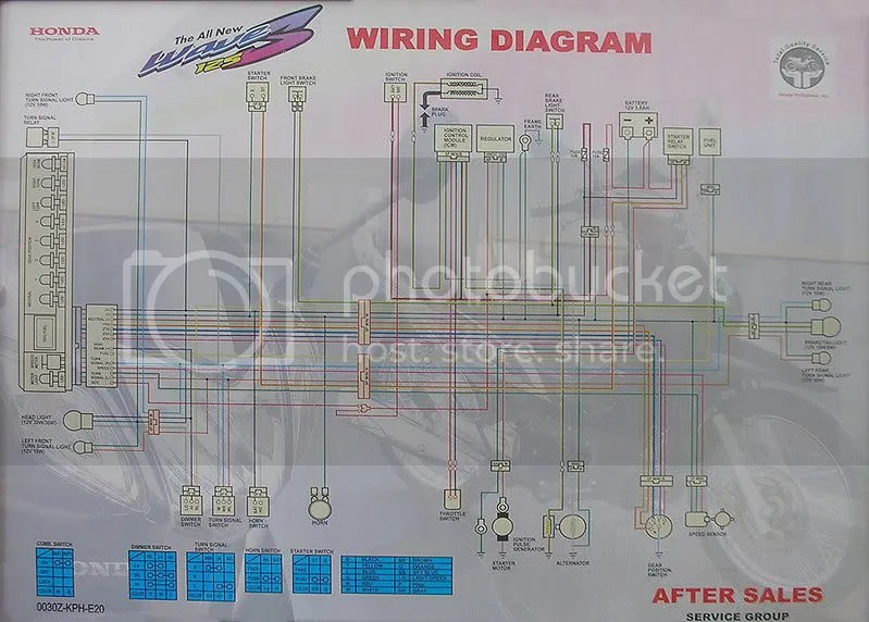 Wiring Diagram Wave 125
