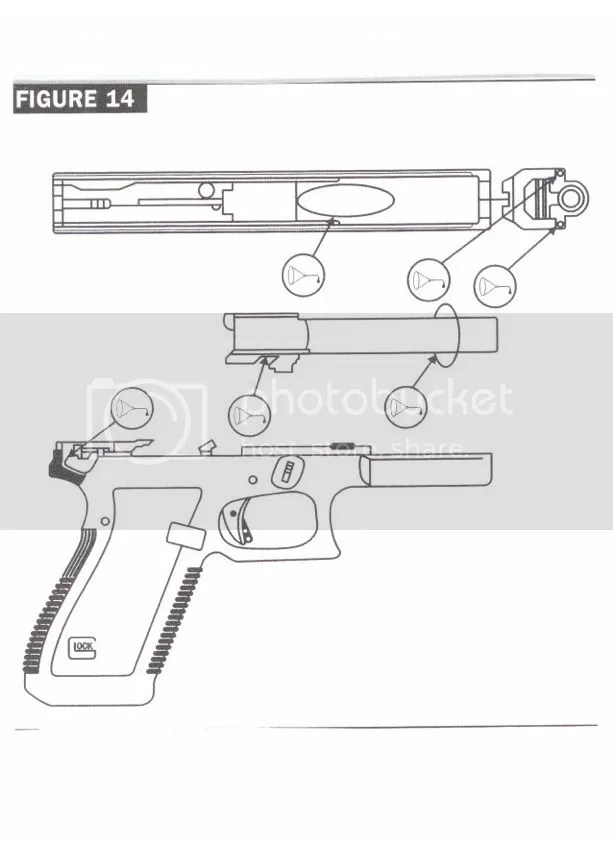 Lubrication of connector/trigger-bar interface on Glocks