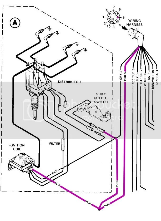 towing harness for boats