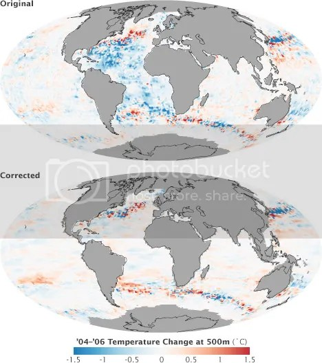 Ocean temperature change
