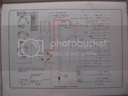 small resolution of img 1988 diagrams royal enfield wiring diagram for horn royal enfield bsa wiring diagram