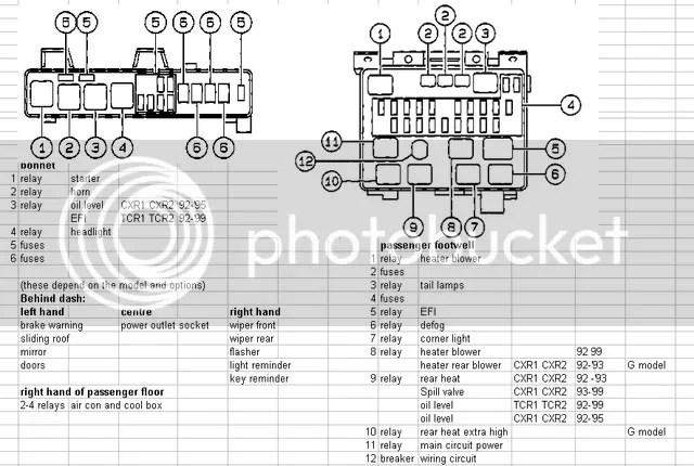 2016 Jeep Patriot Fuse Box. Jeep. Auto Fuse Box Diagram