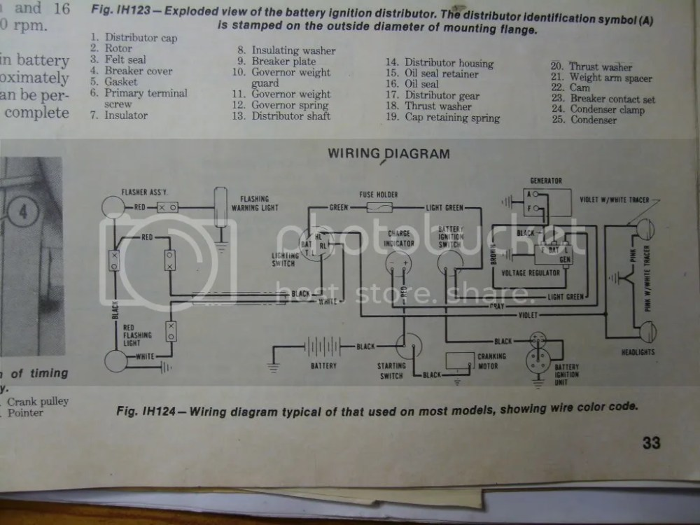 medium resolution of ih farmall 450 wiring diagram house wiring diagram symbols u2022 farmall h wiring diagram for 12v international farmall m wiring diagram