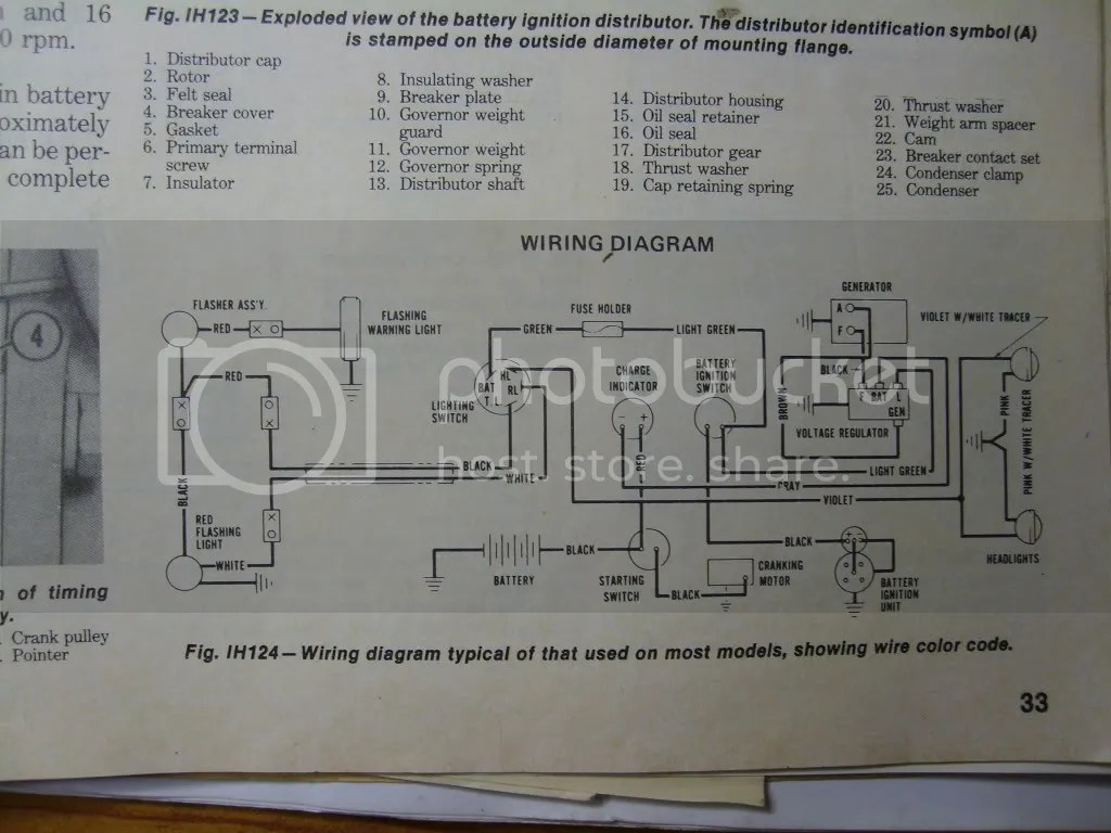 hight resolution of ih farmall 450 wiring diagram house wiring diagram symbols u2022 farmall h wiring diagram for 12v international farmall m wiring diagram