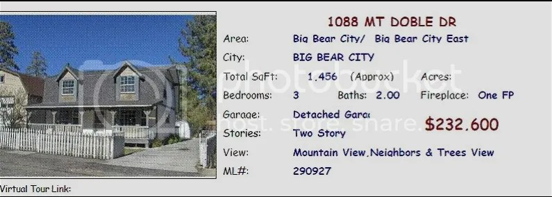 Listing Courtesy of Woodstock Real Estate