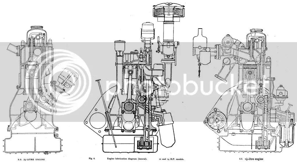 standard engine diagram derivation of air standard