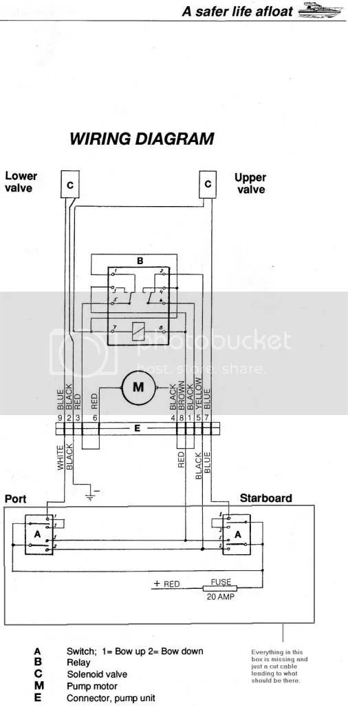 marine boat wiring advice together with boat wiring diagram in