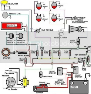 need wiring diagram  The Sportster and Buell Motorcycle