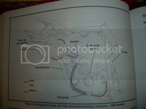 small resolution of 93 sportster oil line routing the sportster and buell motorcycle harley sportster oil line diagram