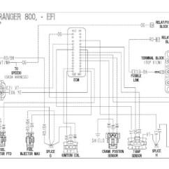 Polaris Predator 500 Wiring Diagram 1995 Dodge Ram 1500 Headlight 90 Ranger Transmission ~ Odicis
