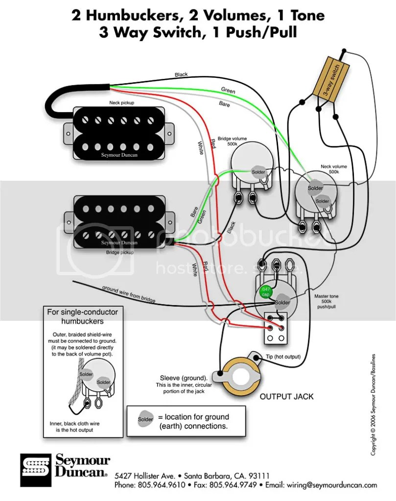 How To Earth A Guitar