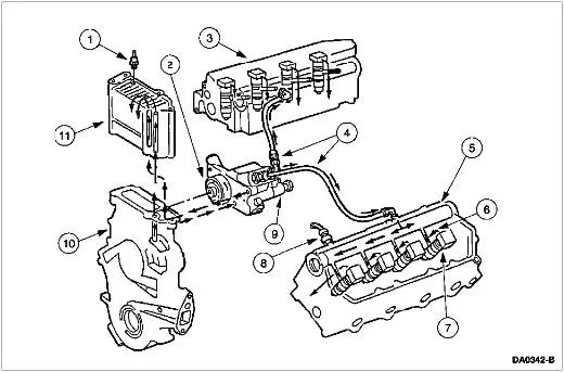 6 0 Powerstroke Wiring Harness Routing : 38 Wiring Diagram
